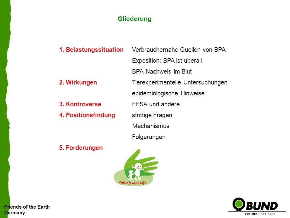 Gliederung 1. Belastungssituation Verbrauchernahe Quellen von BPA Exposition: BPA ist überall BPA-Nachweis im Blut.