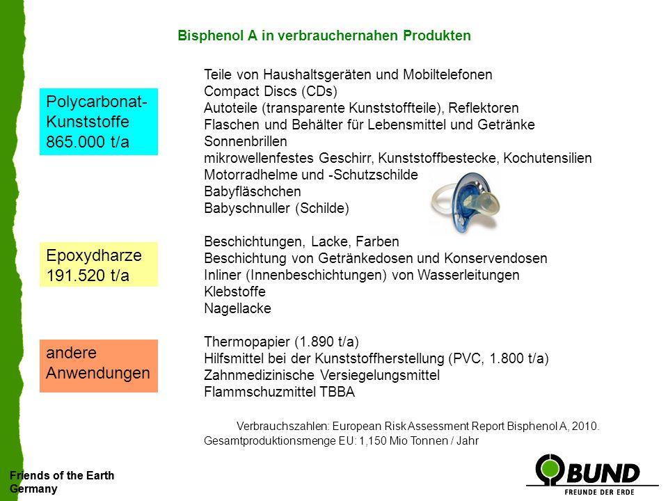 Bisphenol A in verbrauchernahen Produkten