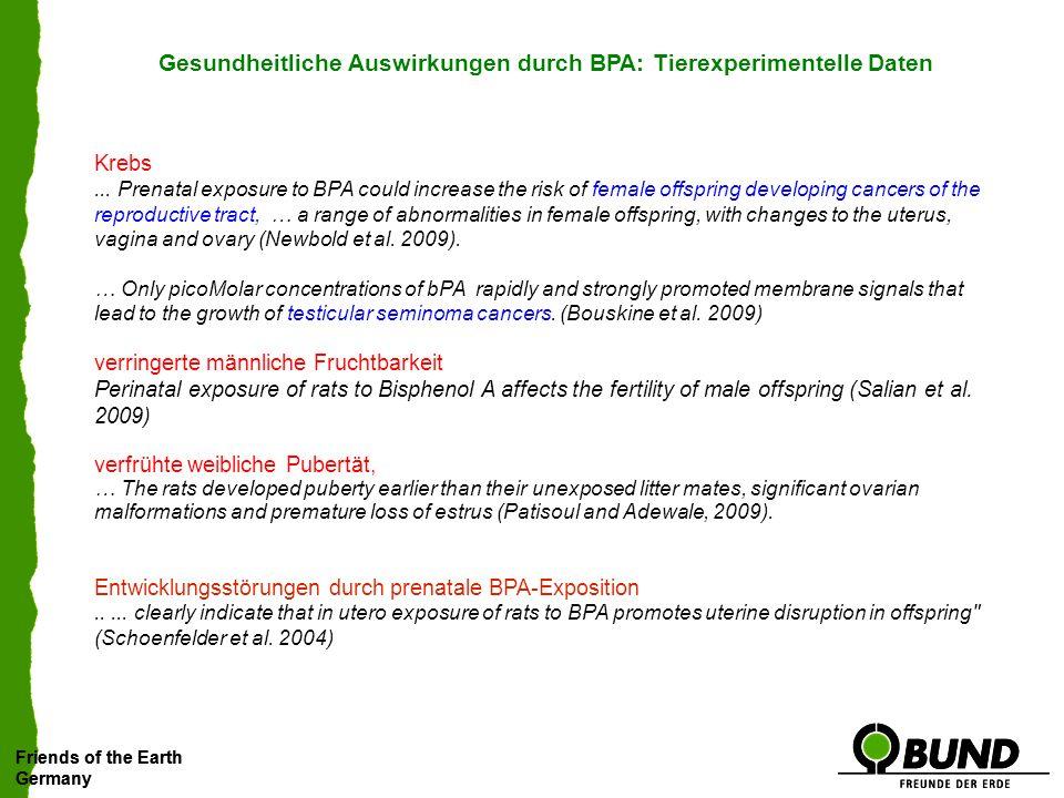 Gesundheitliche Auswirkungen durch BPA: Tierexperimentelle Daten