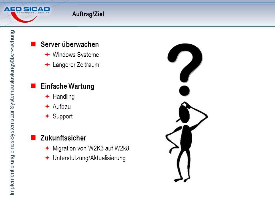 Server überwachen Einfache Wartung Zukunftssicher Auftrag/Ziel