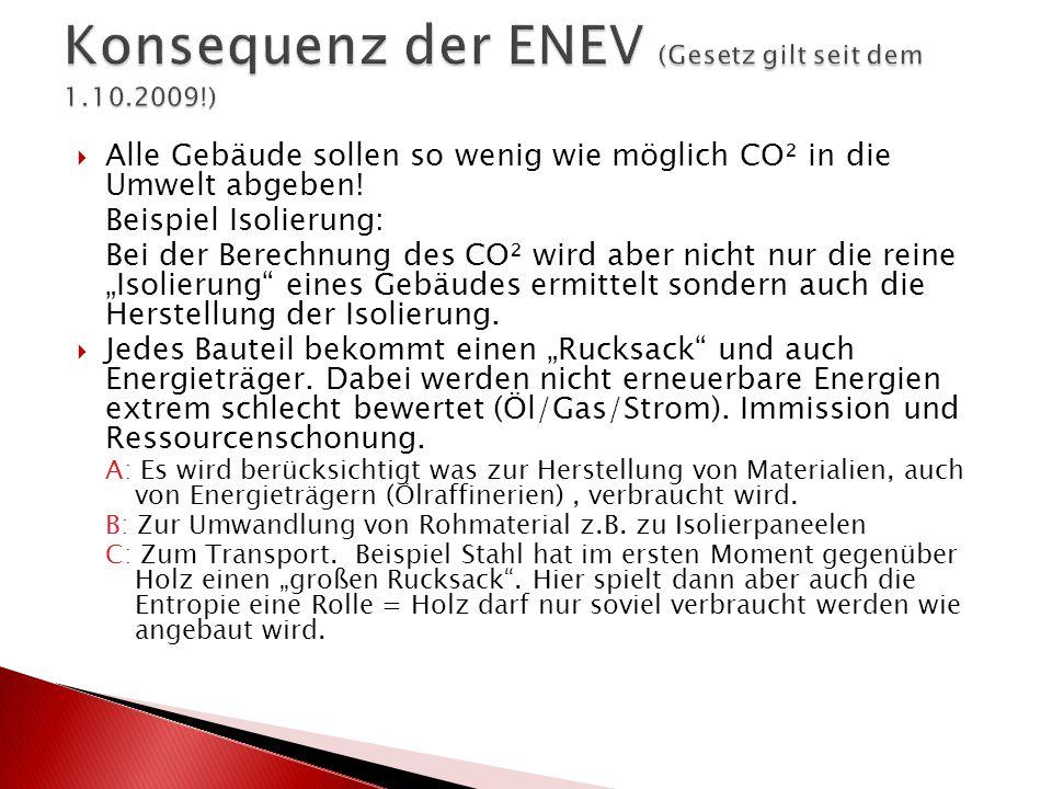 Konsequenz der ENEV (Gesetz gilt seit dem 1.10.2009!)