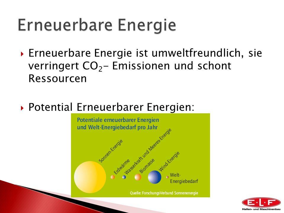 Erneuerbare Energie Erneuerbare Energie ist umweltfreundlich, sie verringert CO2- Emissionen und schont Ressourcen.