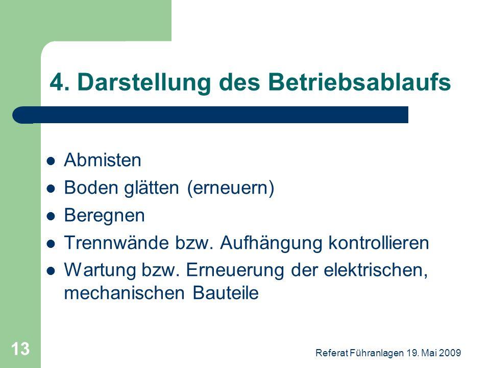 4. Darstellung des Betriebsablaufs