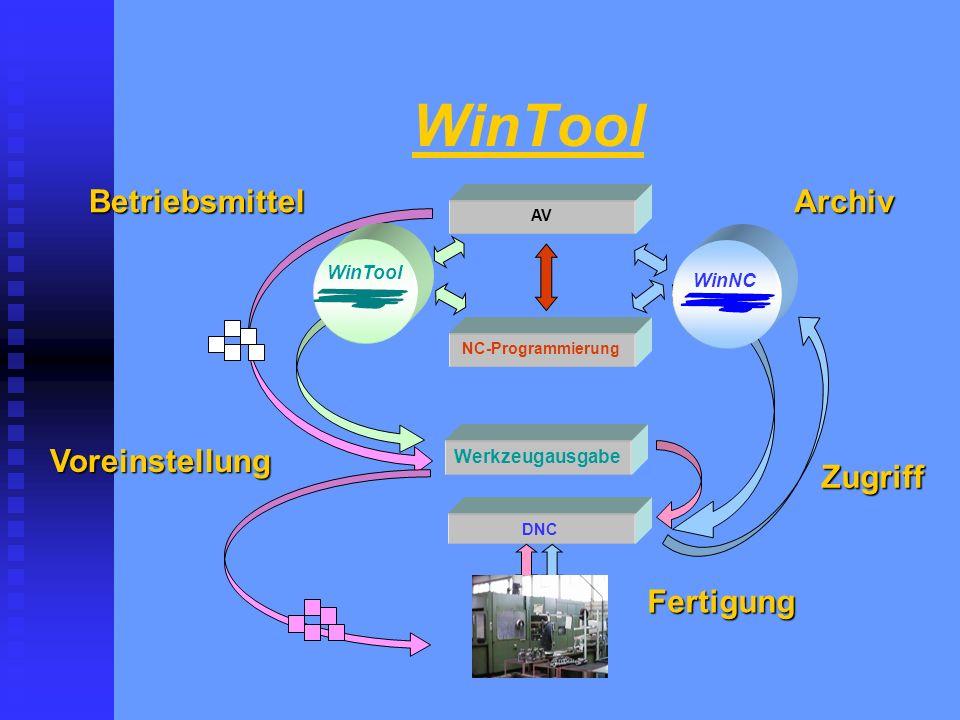 WinTool Betriebsmittel Archiv Zugriff Fertigung Voreinstellung WinTool