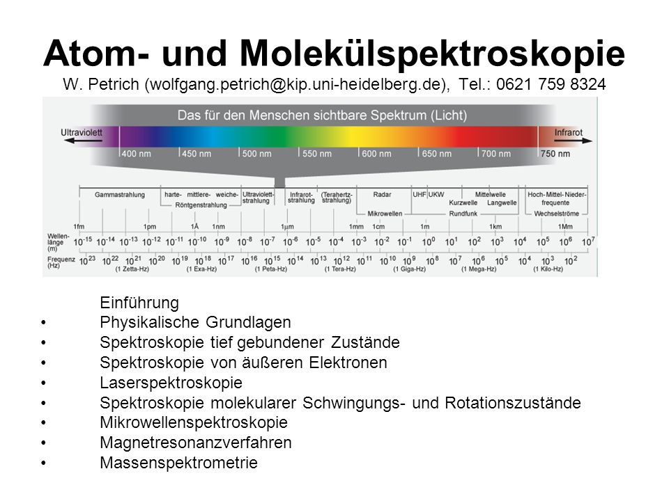 Atom- und Molekülspektroskopie W. Petrich (wolfgang. petrich@kip