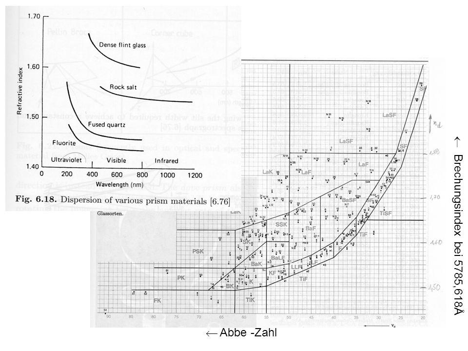  Brechungsindex bei 5785,618Å  Abbe -Zahl