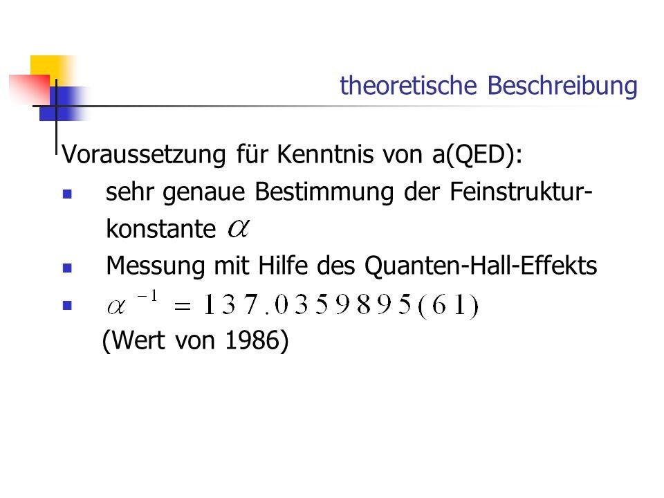 theoretische Beschreibung