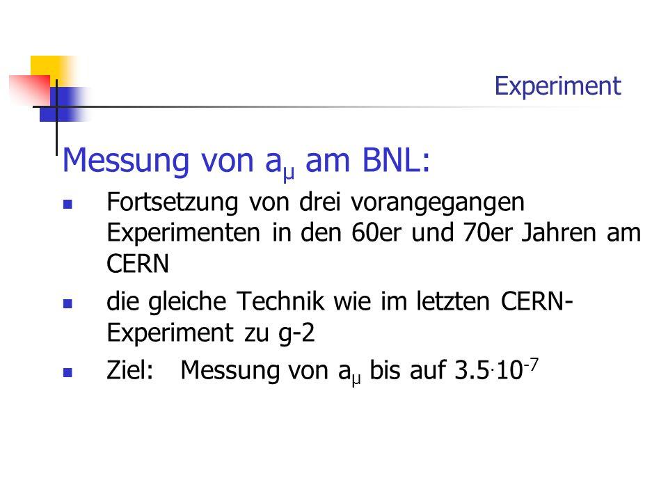 Experiment Messung von aµ am BNL: