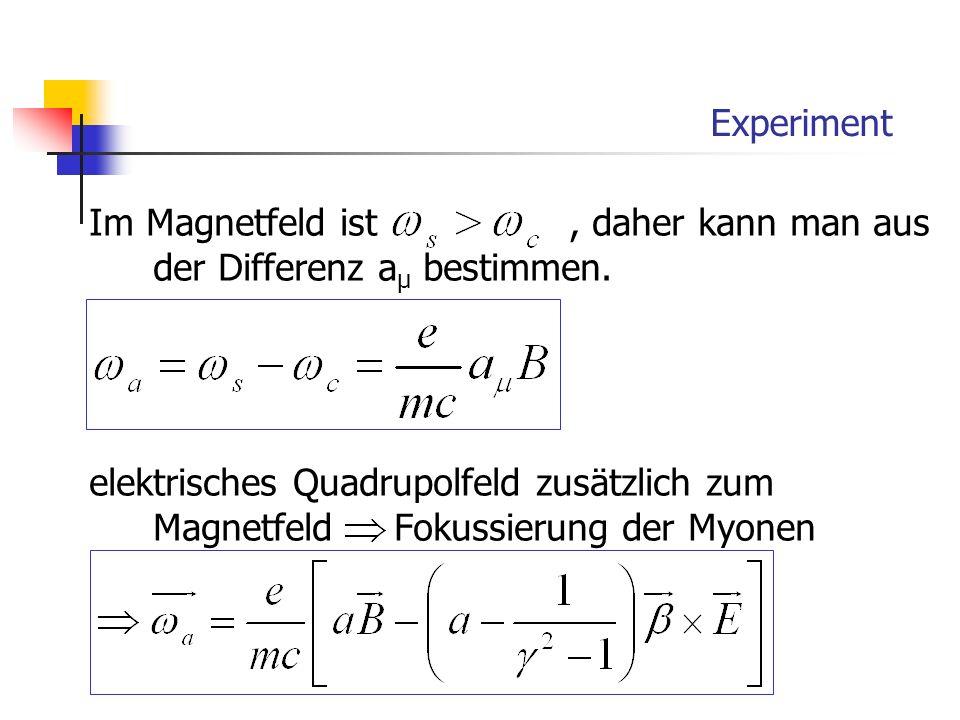 Experiment Im Magnetfeld ist , daher kann man aus der Differenz aµ bestimmen.
