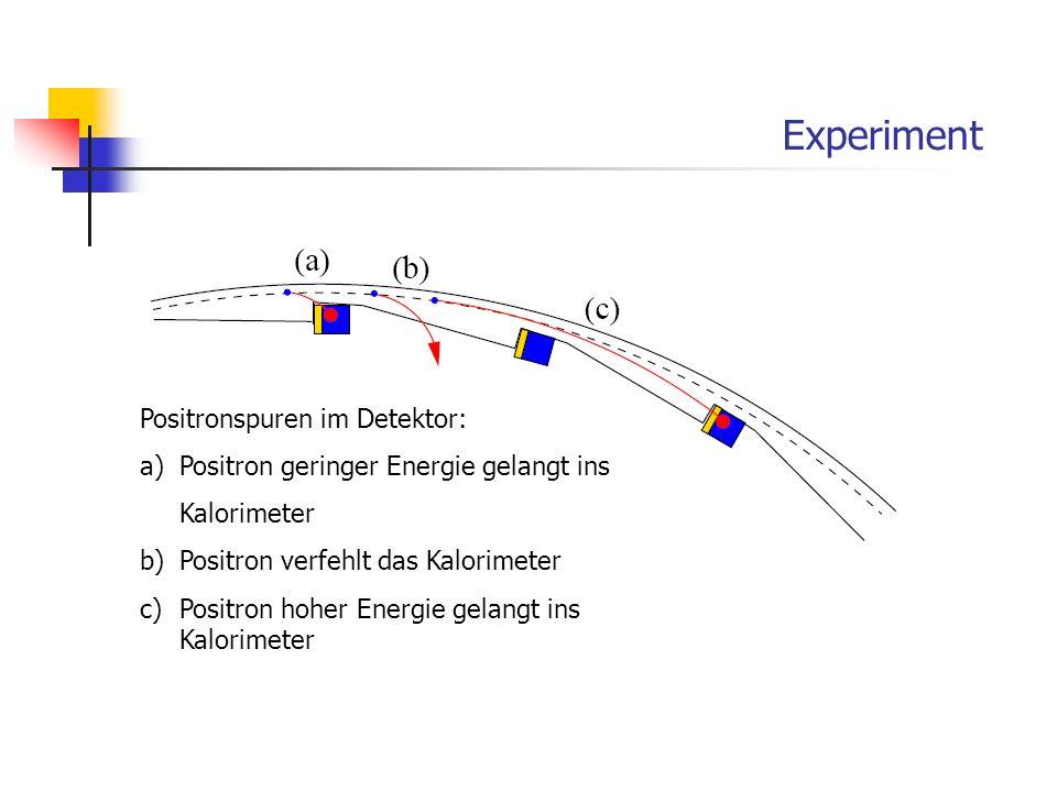 Experiment Positronspuren im Detektor: