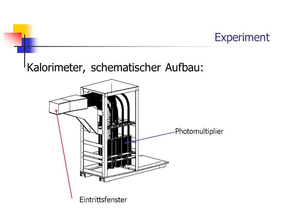 Experiment Kalorimeter, schematischer Aufbau: Photomultiplier