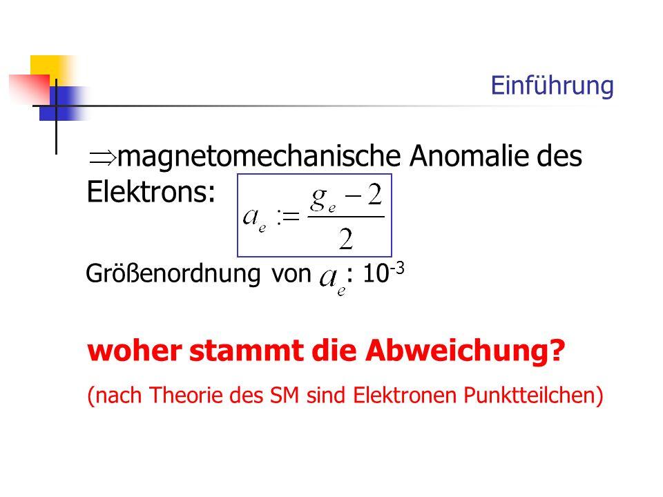 Einführung magnetomechanische Anomalie des Elektrons: