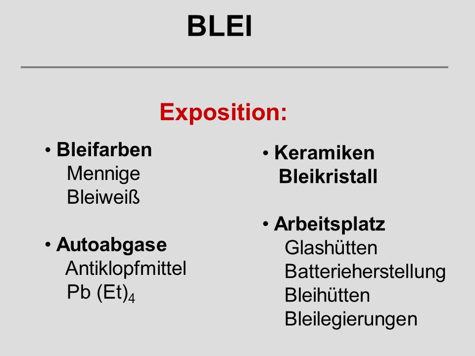 BLEI Exposition: Bleifarben Keramiken Mennige Bleikristall Bleiweiß