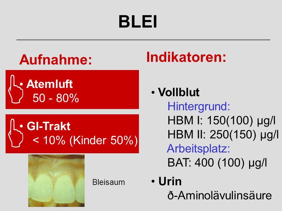 BLEI Indikatoren: Aufnahme: Atemluft 50 - 80% Vollblut Hintergrund: