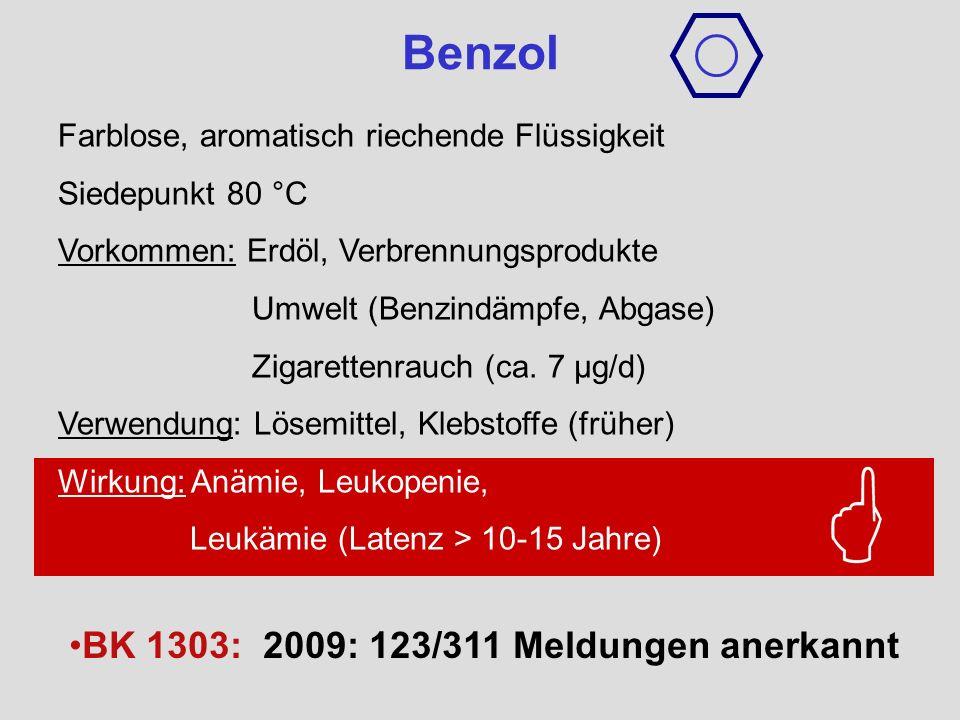 BK 1303: 2009: 123/311 Meldungen anerkannt