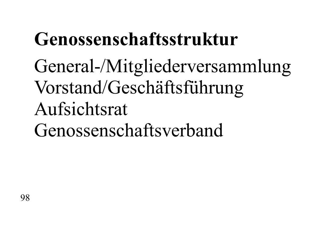 Genossenschaftsstruktur General-/Mitgliederversammlung