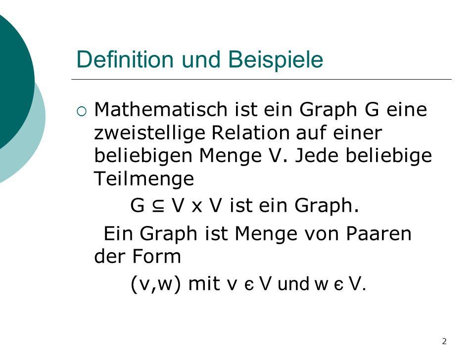 Definition und Beispiele