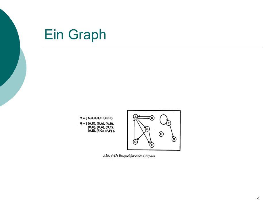 Ein Graph