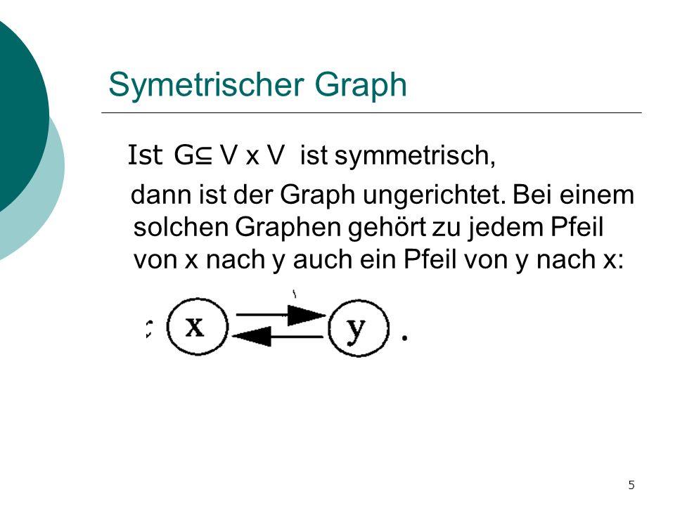 Symetrischer Graph Ist G⊆ V x V ist symmetrisch,