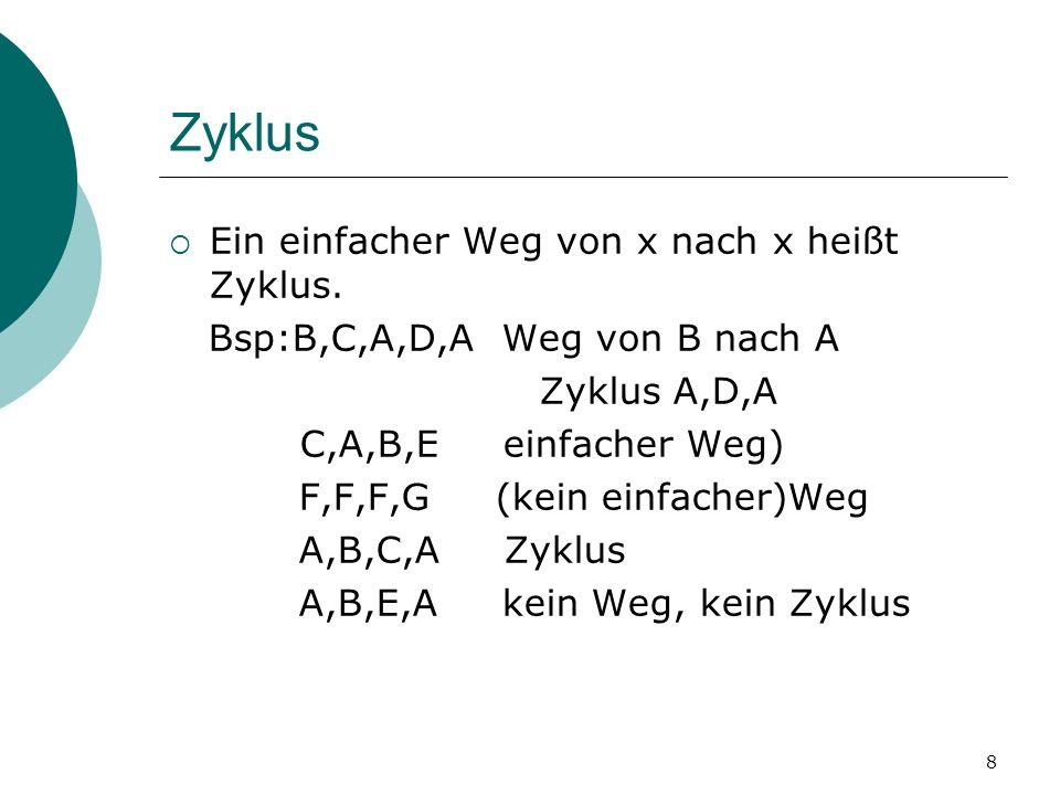 Zyklus Ein einfacher Weg von x nach x heißt Zyklus.
