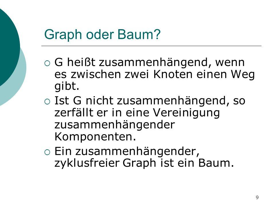 Graph oder Baum G heißt zusammenhängend, wenn es zwischen zwei Knoten einen Weg gibt.