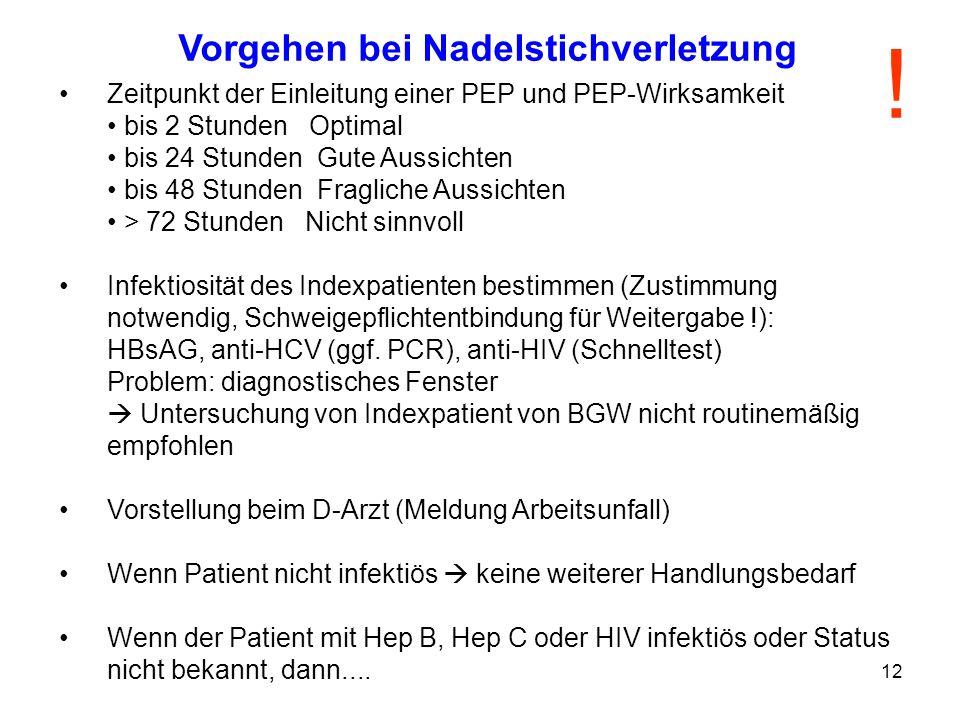 Vorgehen bei Nadelstichverletzung
