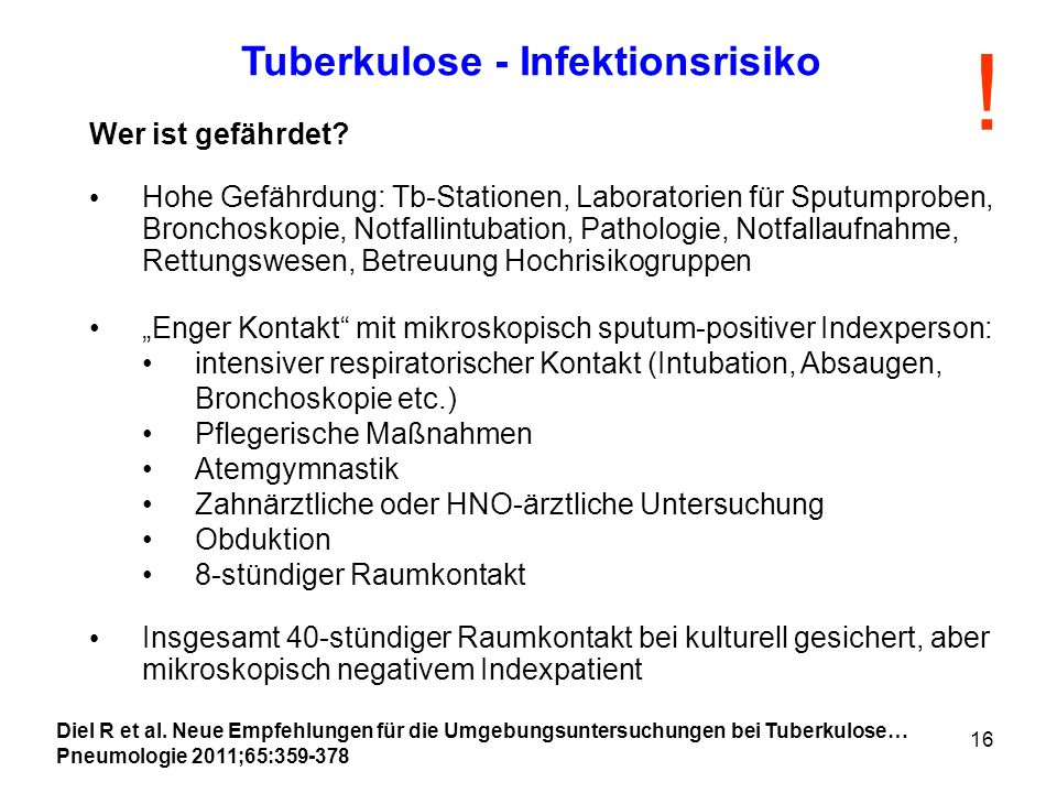 Tuberkulose - Infektionsrisiko
