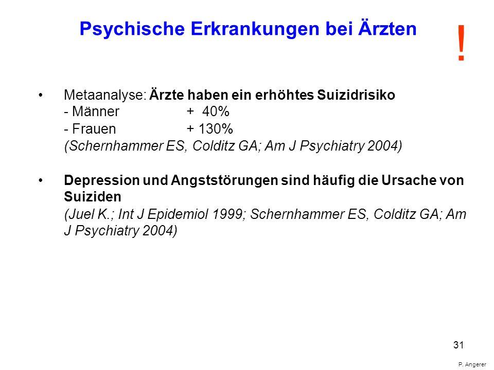 Psychische Erkrankungen bei Ärzten