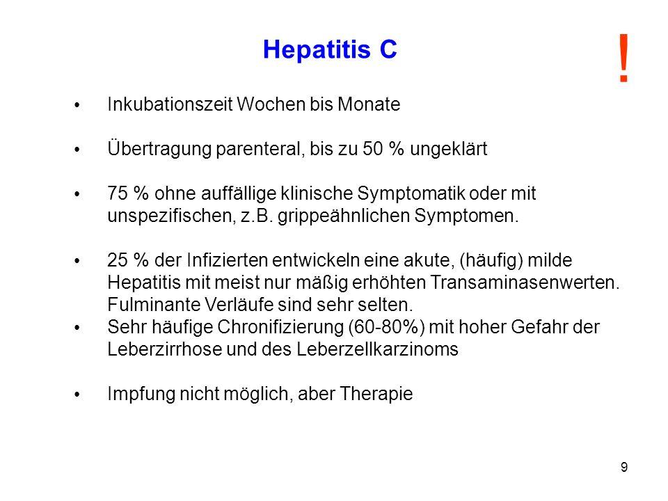 ! Hepatitis C Inkubationszeit Wochen bis Monate