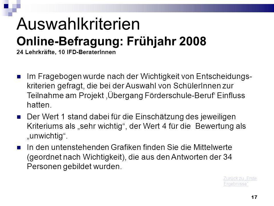 Auswahlkriterien Online-Befragung: Frühjahr 2008 24 Lehrkräfte, 10 IFD-BeraterInnen