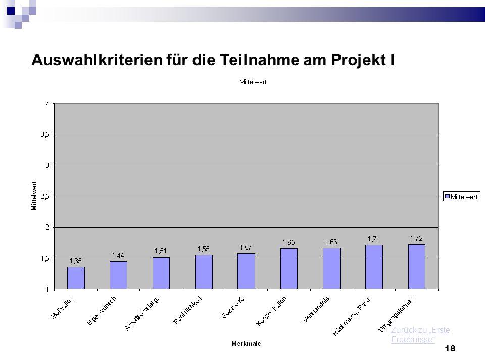 Auswahlkriterien für die Teilnahme am Projekt I