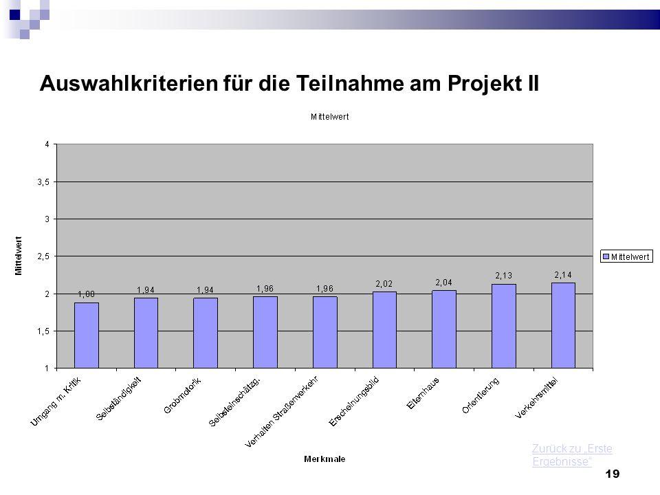 Auswahlkriterien für die Teilnahme am Projekt II