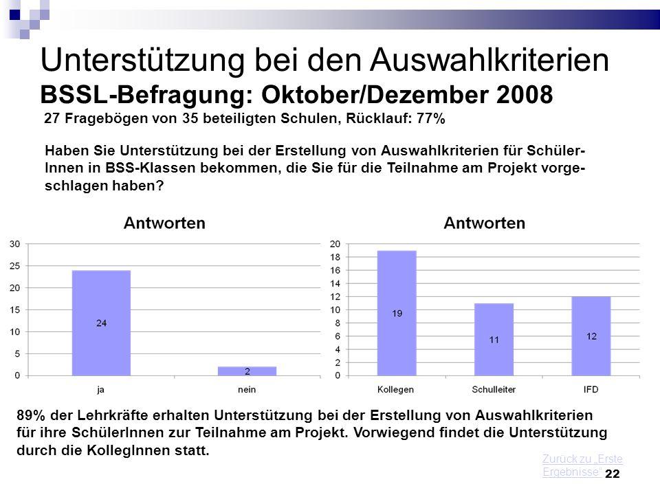 Unterstützung bei den Auswahlkriterien BSSL-Befragung: Oktober/Dezember 2008 27 Fragebögen von 35 beteiligten Schulen, Rücklauf: 77%