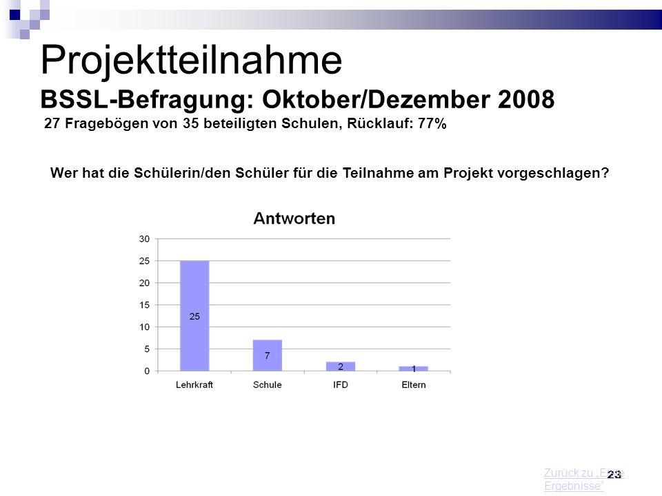 Projektteilnahme BSSL-Befragung: Oktober/Dezember 2008 27 Fragebögen von 35 beteiligten Schulen, Rücklauf: 77%