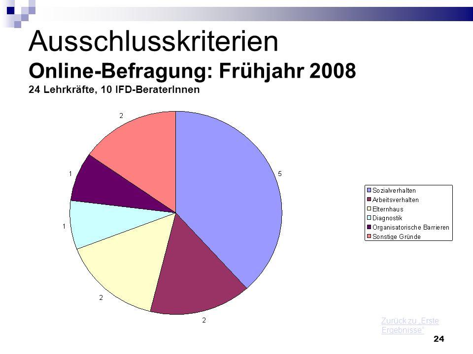 Ausschlusskriterien Online-Befragung: Frühjahr 2008 24 Lehrkräfte, 10 IFD-BeraterInnen