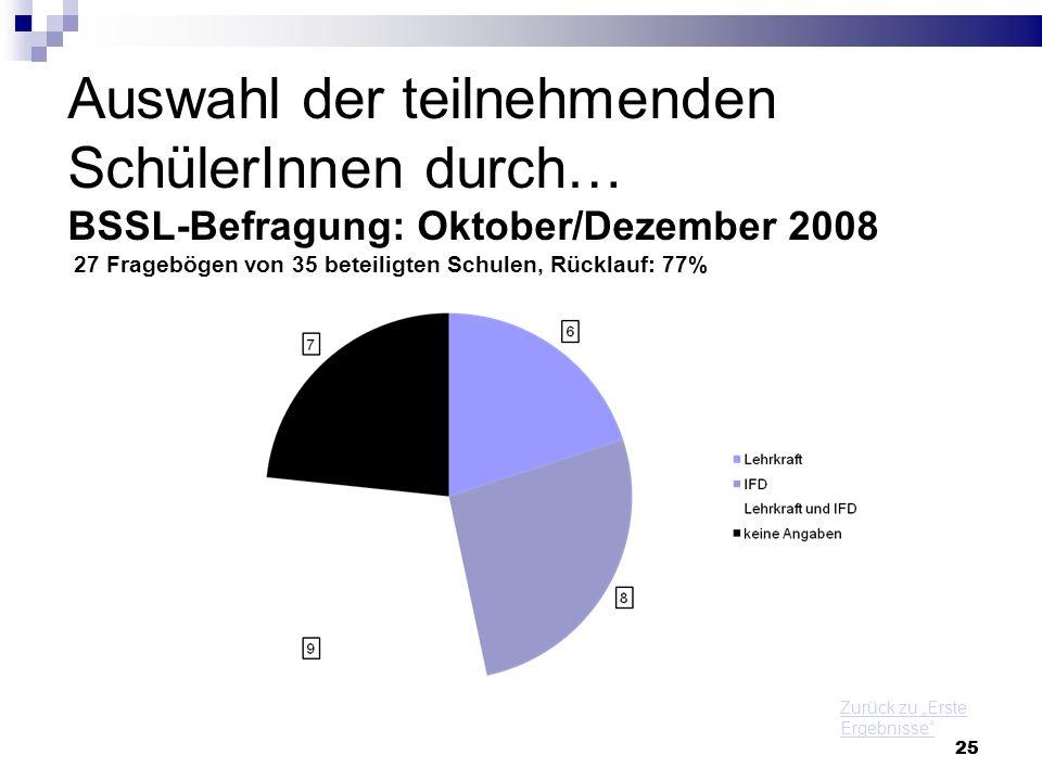 Auswahl der teilnehmenden SchülerInnen durch… BSSL-Befragung: Oktober/Dezember 2008 27 Fragebögen von 35 beteiligten Schulen, Rücklauf: 77%