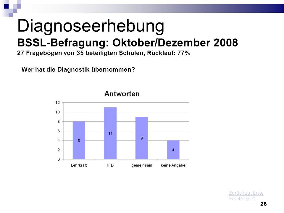 Diagnoseerhebung BSSL-Befragung: Oktober/Dezember 2008 27 Fragebögen von 35 beteiligten Schulen, Rücklauf: 77%