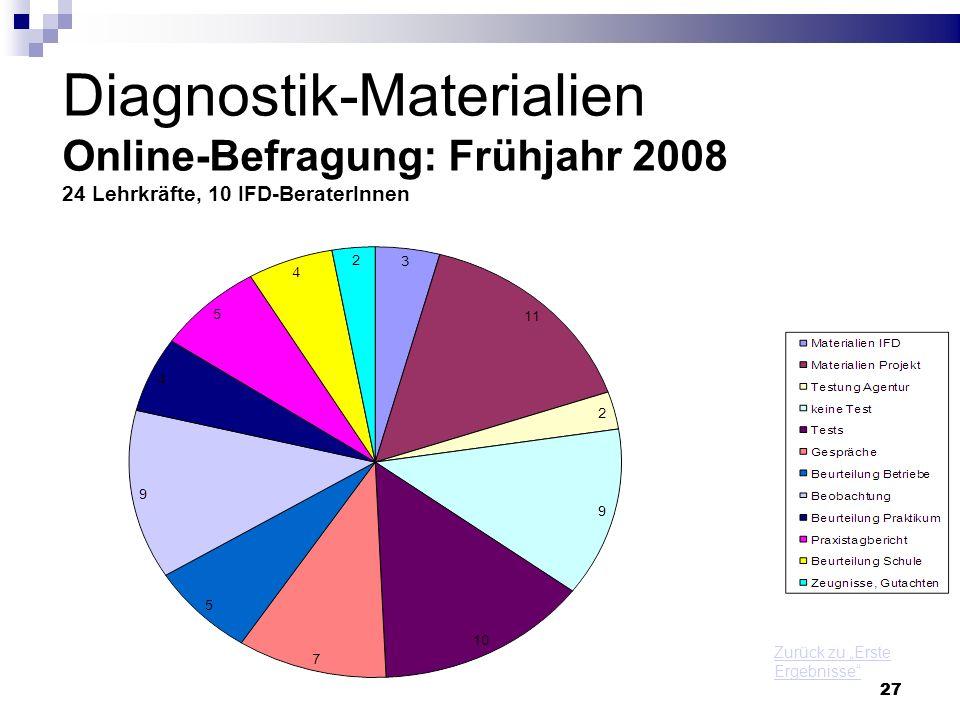 Diagnostik-Materialien Online-Befragung: Frühjahr 2008 24 Lehrkräfte, 10 IFD-BeraterInnen