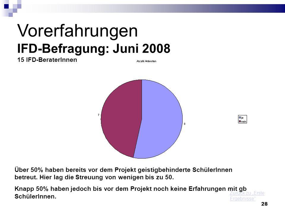 Vorerfahrungen IFD-Befragung: Juni 2008 15 IFD-BeraterInnen