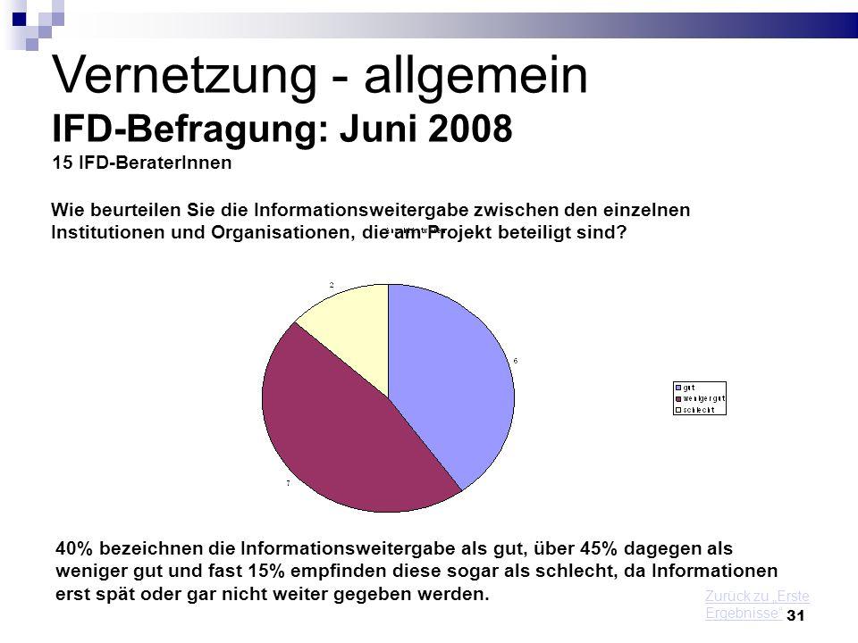 Vernetzung - allgemein IFD-Befragung: Juni 2008 15 IFD-BeraterInnen