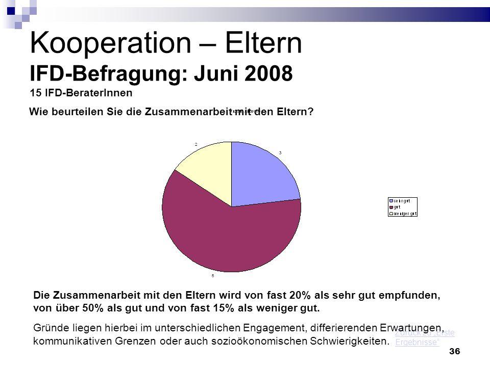 Kooperation – Eltern IFD-Befragung: Juni 2008 15 IFD-BeraterInnen