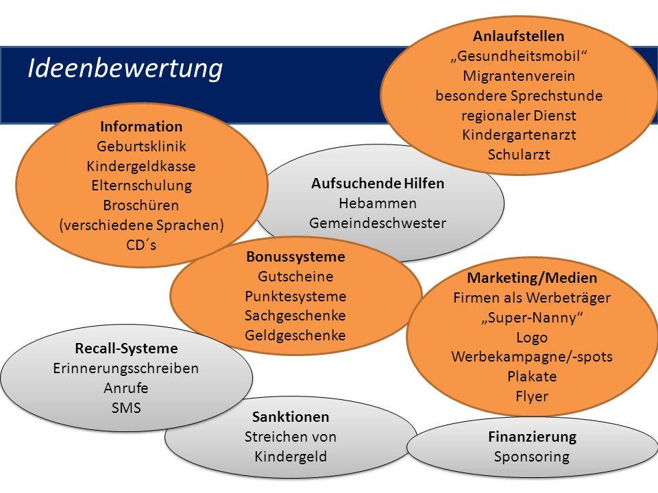 """Ideenbewertung Anlaufstellen """"Gesundheitsmobil Migrantenverein"""