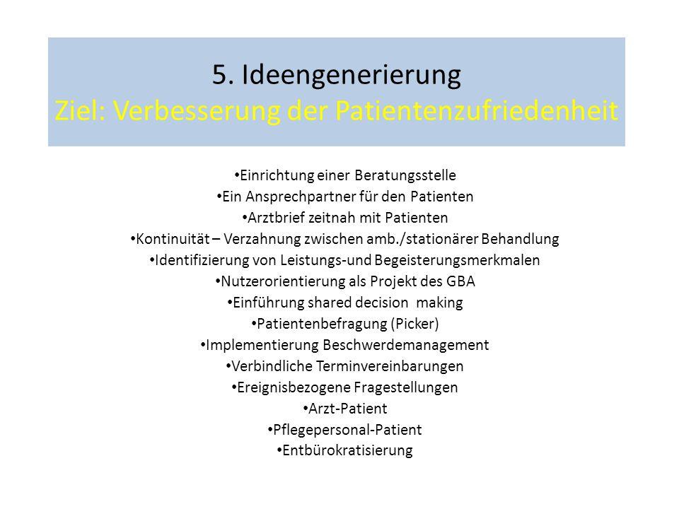 5. Ideengenerierung Ziel: Verbesserung der Patientenzufriedenheit