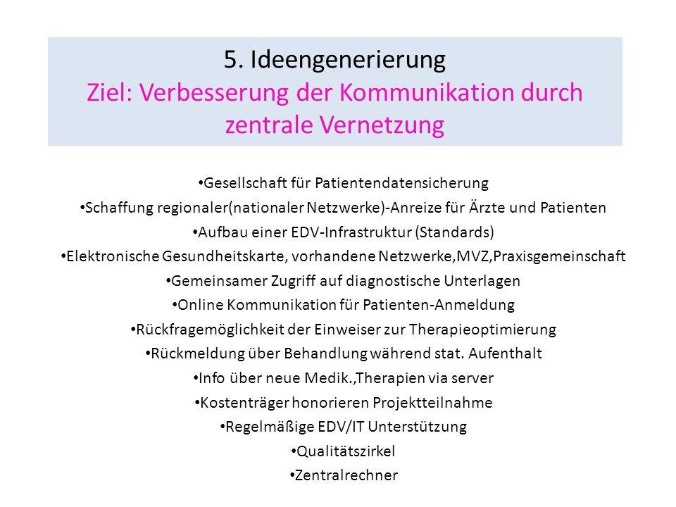 5. Ideengenerierung Ziel: Verbesserung der Kommunikation durch zentrale Vernetzung