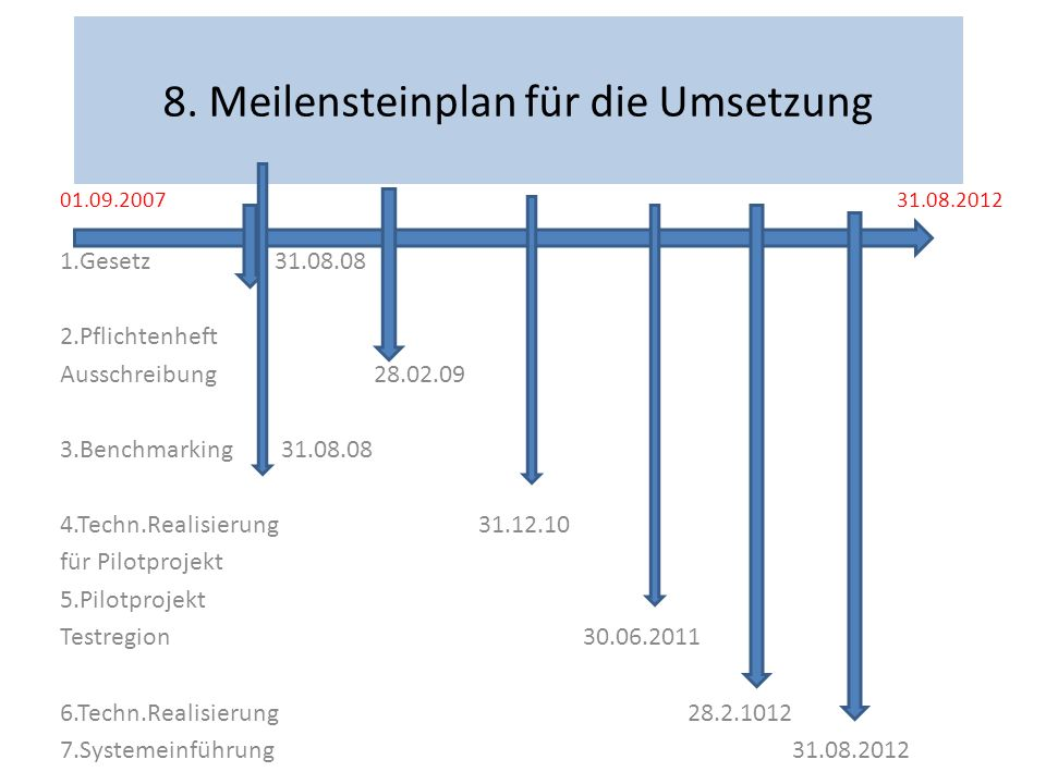 8. Meilensteinplan für die Umsetzung