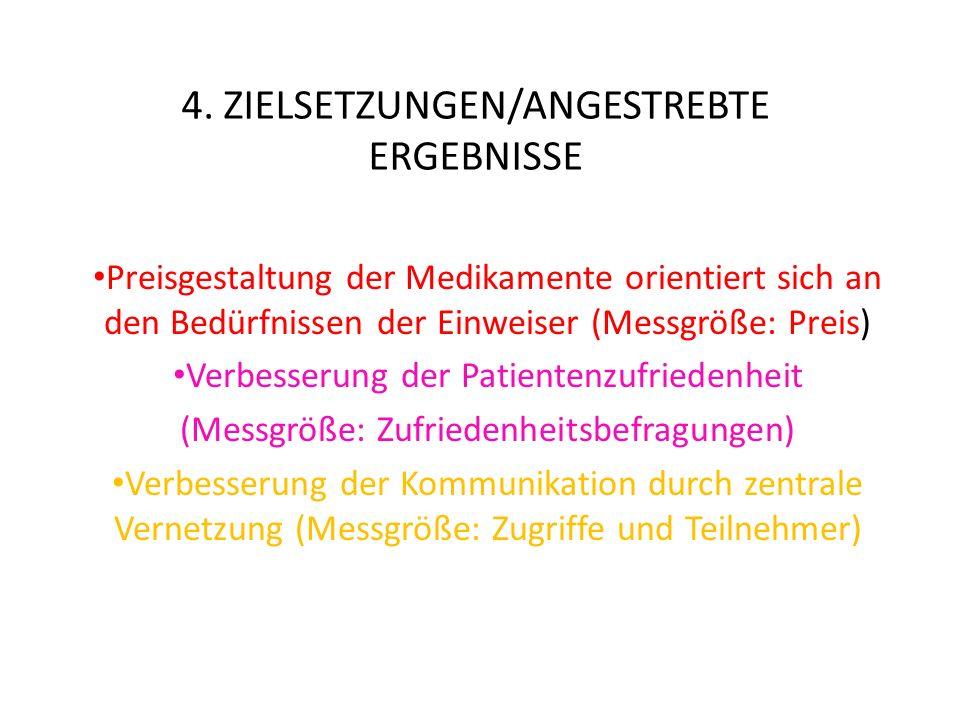 4. ZIELSETZUNGEN/ANGESTREBTE ERGEBNISSE
