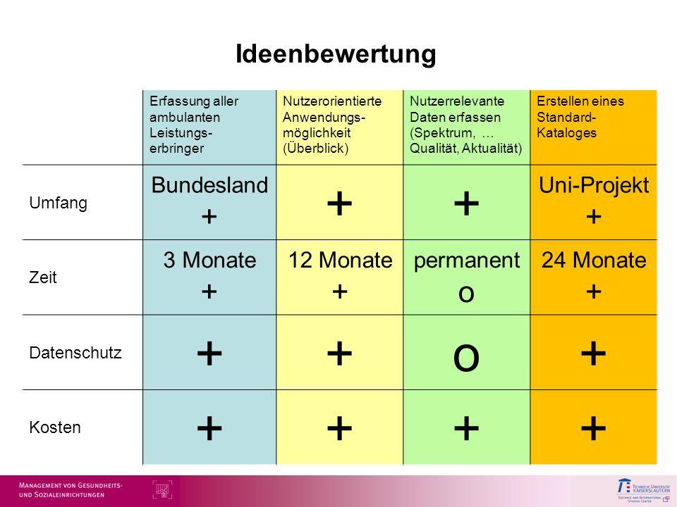+ o Ideenbewertung Bundesland + Uni-Projekt + 3 Monate + 12 Monate +