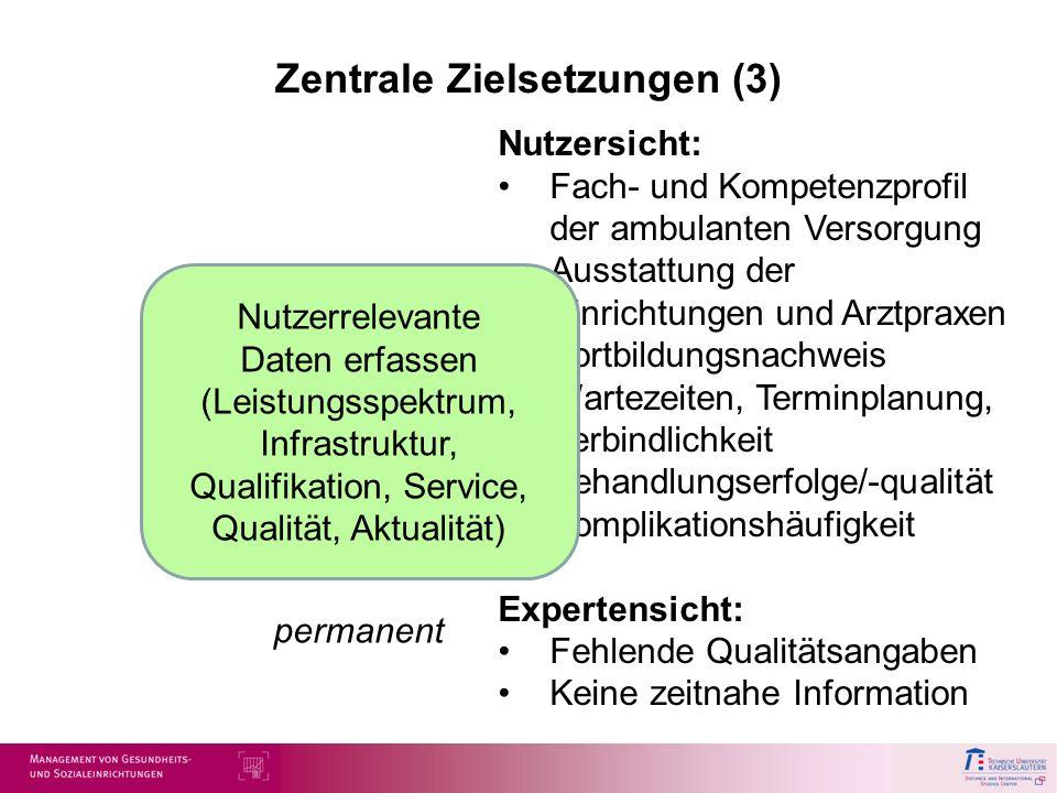 Zentrale Zielsetzungen (3)