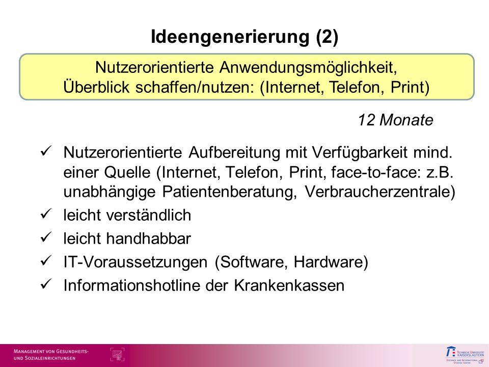 Ideengenerierung (2) Nutzerorientierte Anwendungsmöglichkeit, Überblick schaffen/nutzen: (Internet, Telefon, Print)