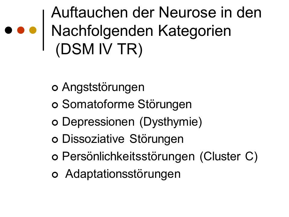 Auftauchen der Neurose in den Nachfolgenden Kategorien (DSM IV TR)